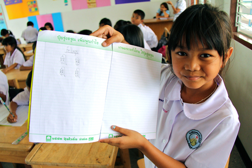 Teaching Work in Thailand