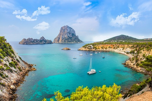 Best Islands in Europe