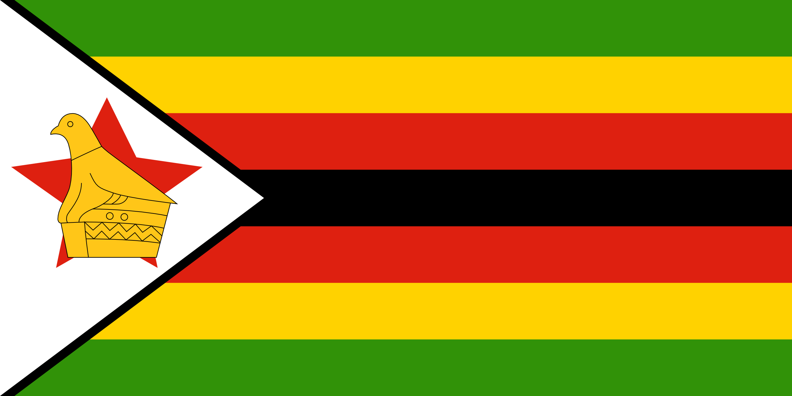 Zimbabwe Travel, Tours, Gap Year & Volunteering